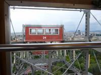 Im Riesenrad_Prater Wien