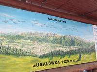 Schema des Ausblicks von der Gubalowka auf die polnische Tatra